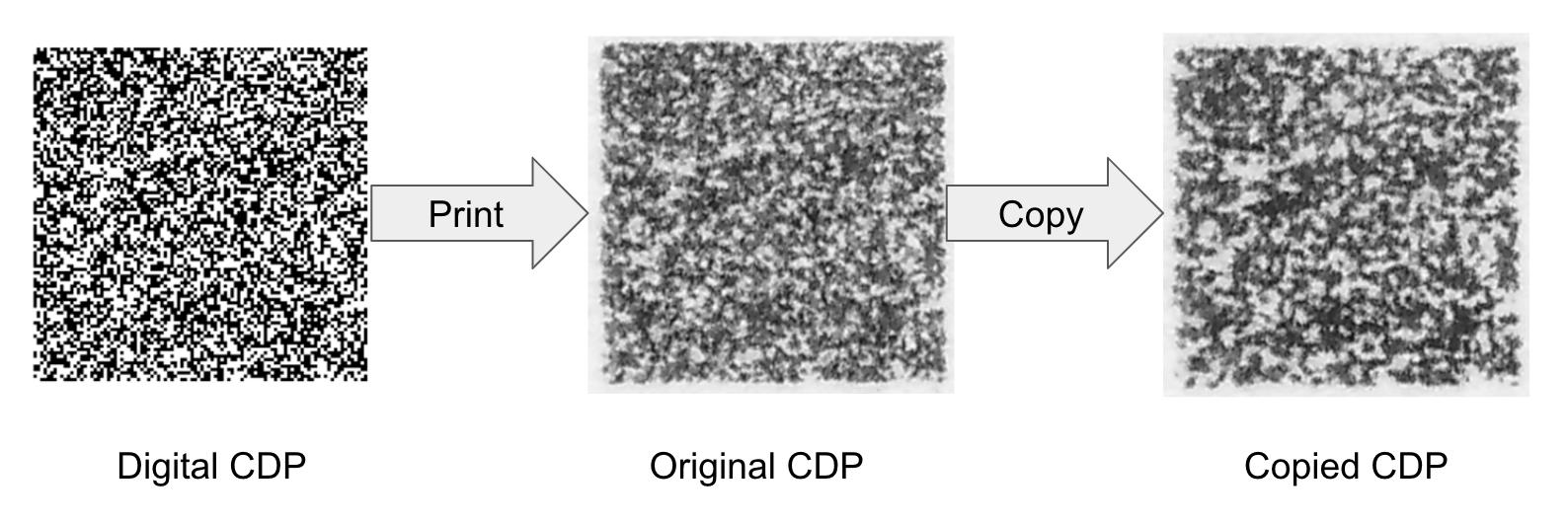 Copy Detection Pattern Wikipedia