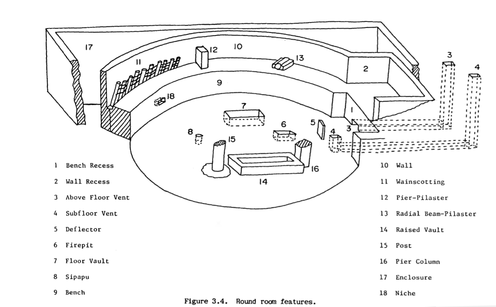 Chacoan round room features