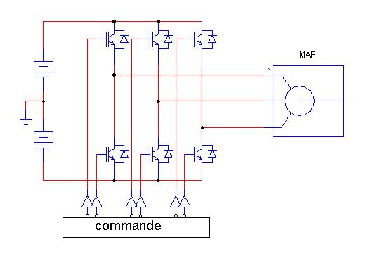 Diagramme machine asynchrone.JPG