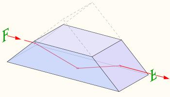 [Resim: Dove-prism.png]