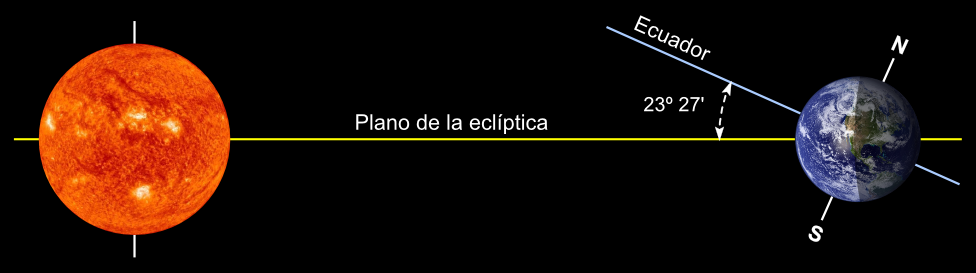 Eclptica  Wikiwand