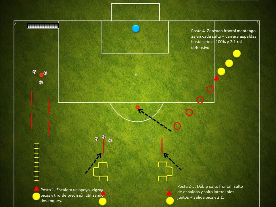 6f00f097e8312 Archivo Entrenamiento de futbol.jpg - Wikipedia