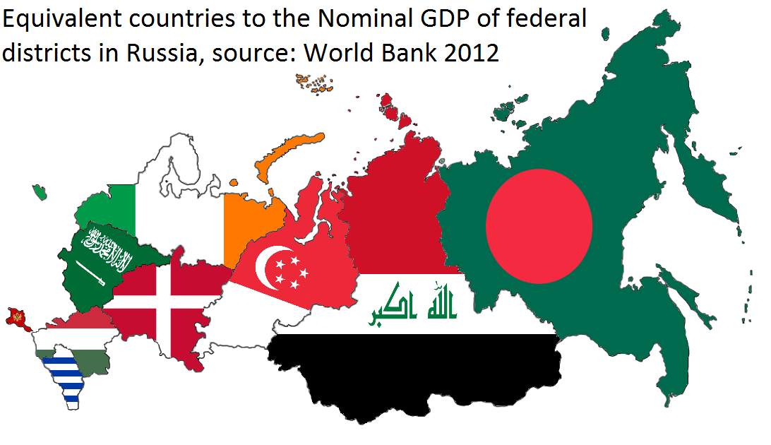 File Equivalent countries to the Nominal GDP of federal