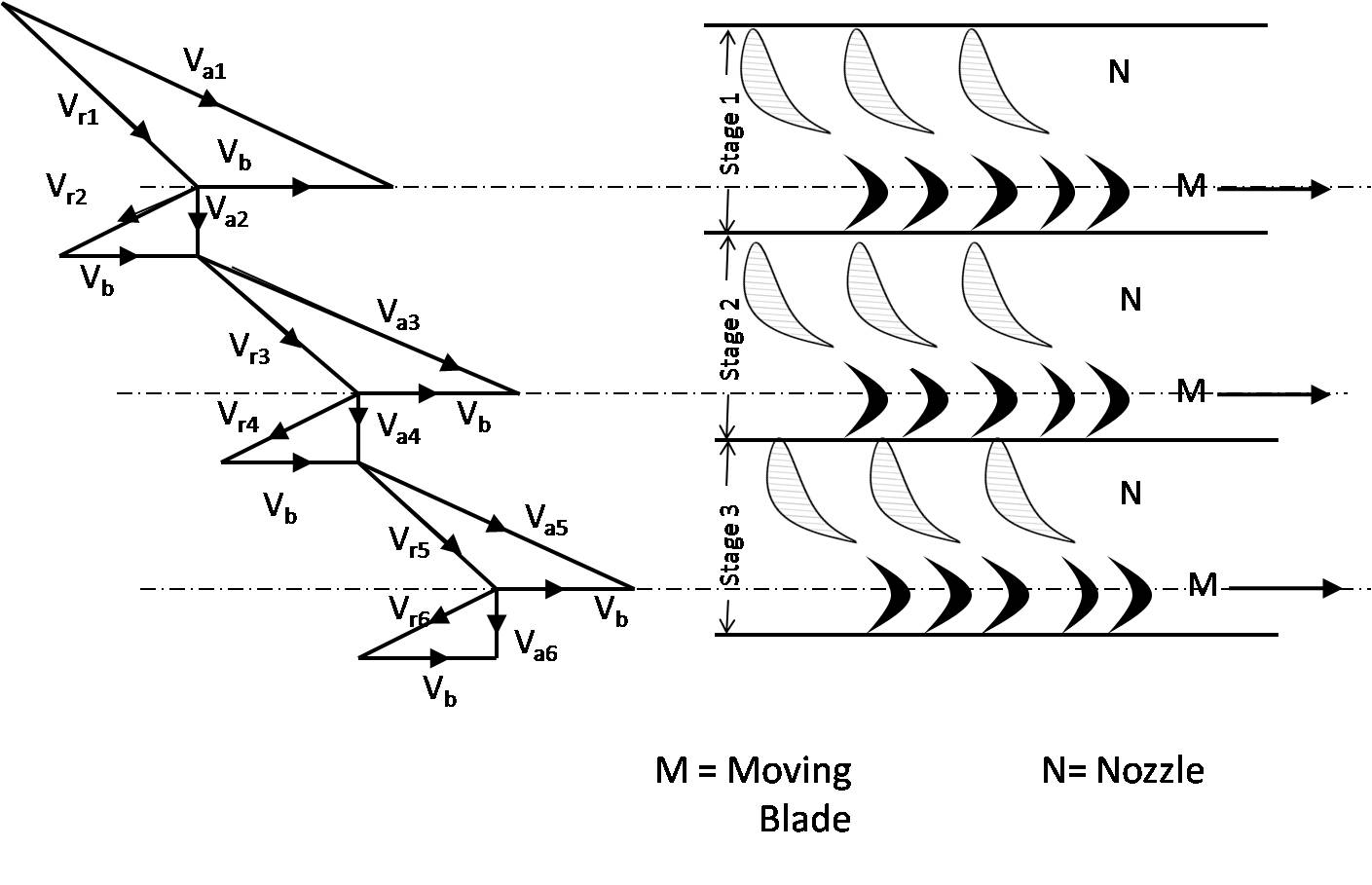 File Fig4-subik Kumar-velocity Diagram Of Pressure Compounded Impulse Turbine Jpg