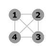 Graphe K4.png