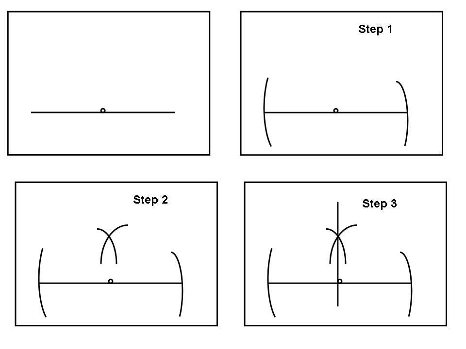 how to show if a line is perpendicular