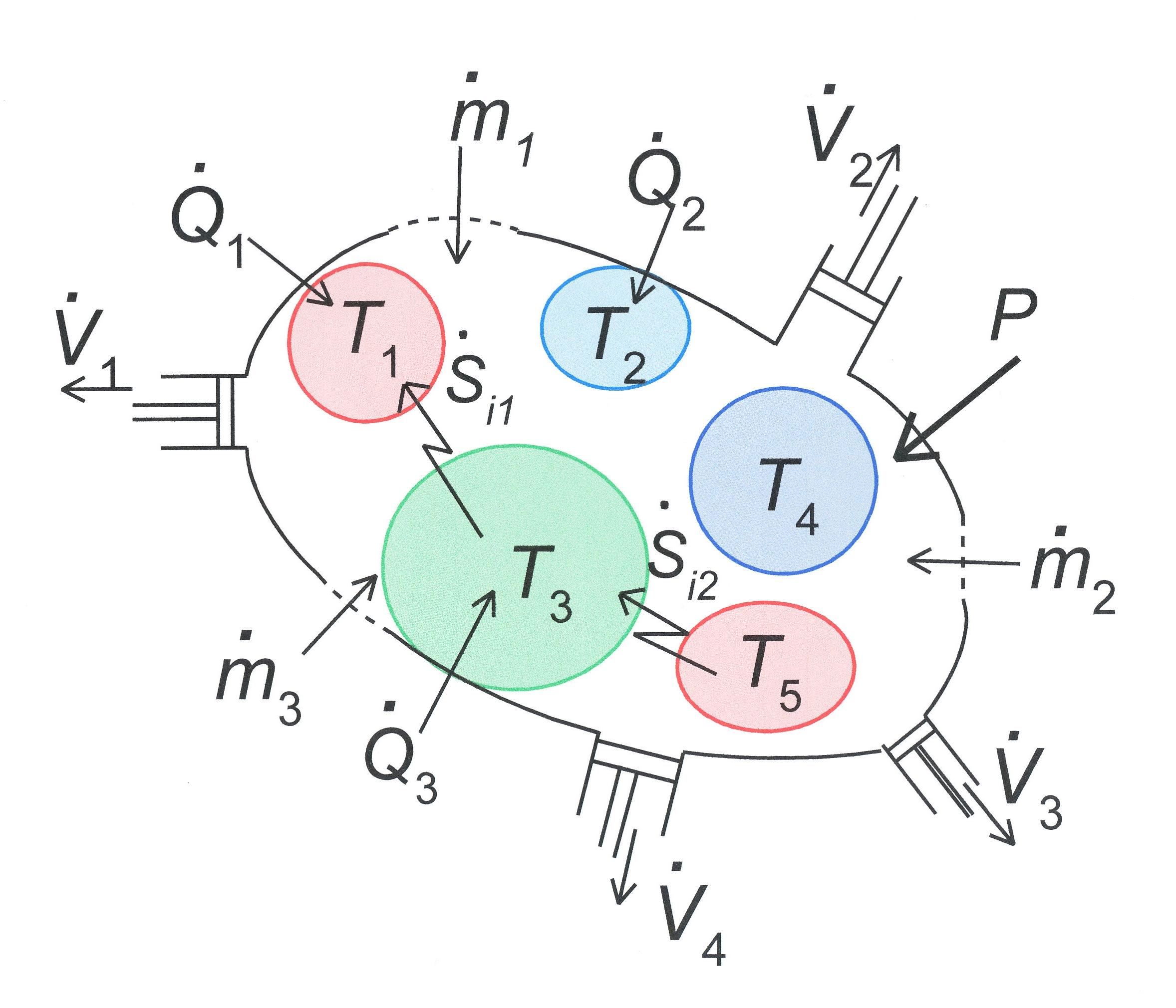 file thermodynamic system01b jpg wikimedia commons