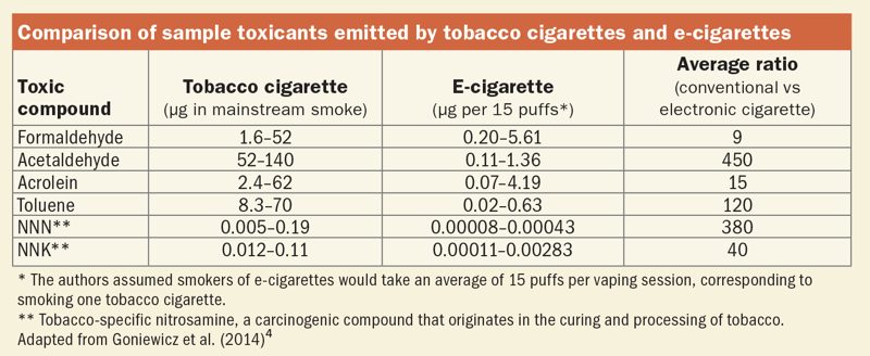 Toxicants_emitted_by_tobacco_cigarettes_
