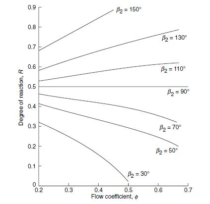 resistance wire coursework results This research paper resistance of a wire investigation can cause the wire to affect my results as the ions gain coursework - resistance of a wire.