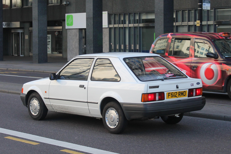 Popular Sport Cars
