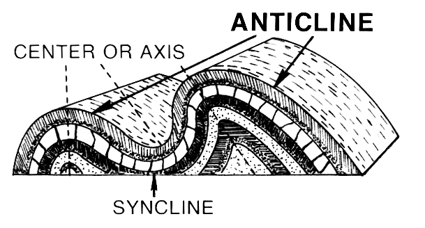 anticline - Wiktionary - photo#30