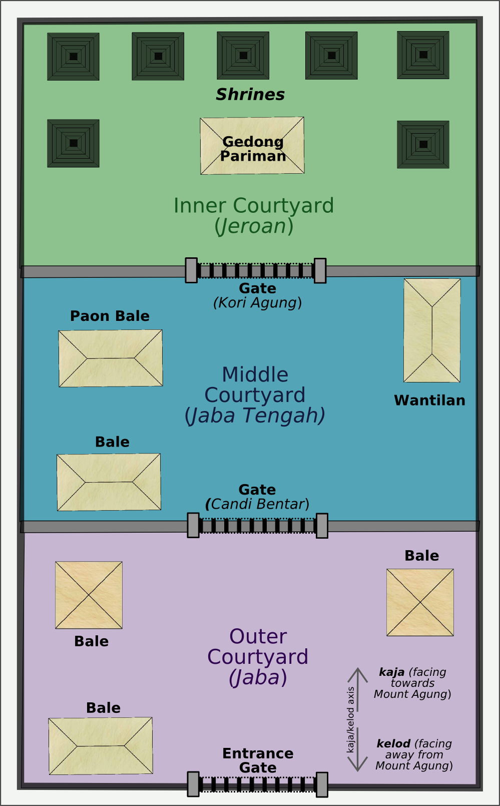 File:Bali temple diagram.png - Wikimedia Commons