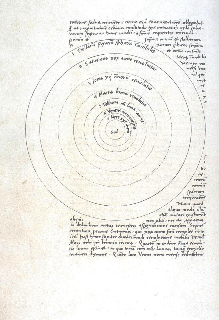 Copernicus, Newton and the Scientific Revolution Essay