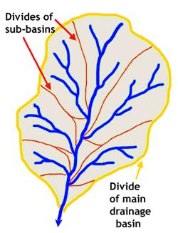 Drainage_basin.png