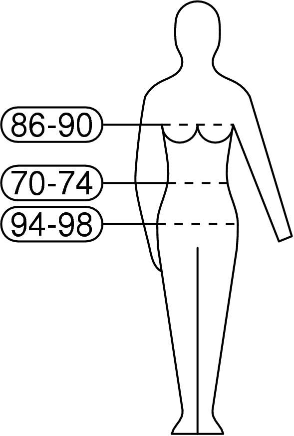 Kroppsmått Wikipedia