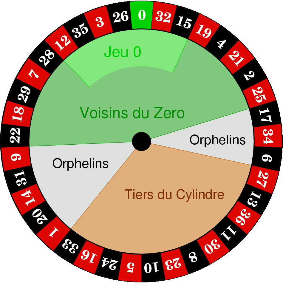 Roulette coupe bordure