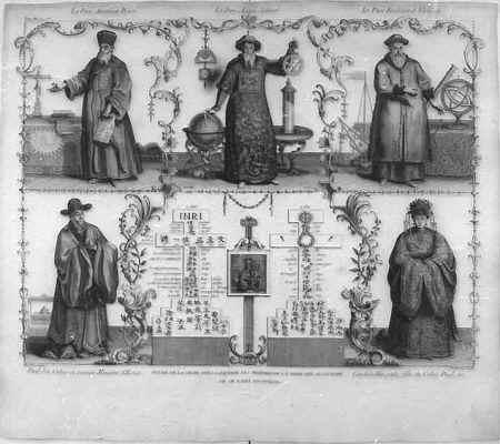 Jesuites en chine.jpg