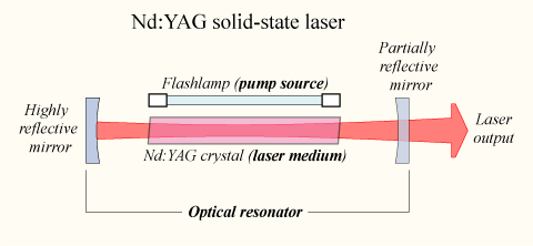 File Lasercons Png Wikimedia Commons