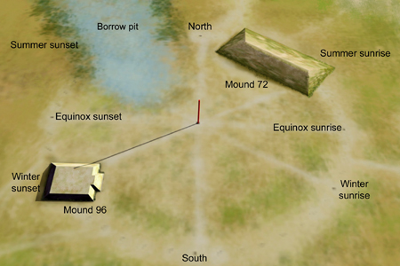 Mounds 72 and 96 diagram HRoe 2013 (Cahokia)--Herb Roe [CC-BY-SA-3.0 (http://creativecommons.org/licenses/by-sa/3.0) or GFDL (http://www.gnu.org/copyleft/fdl.html)], via Wikimedia Commons