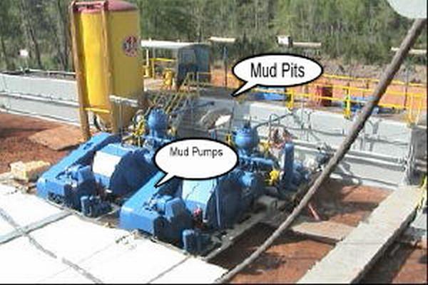 Mud Pump Wikipedia