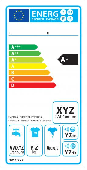 Etykieta Energetyczna Wikipedia Wolna Encyklopedia