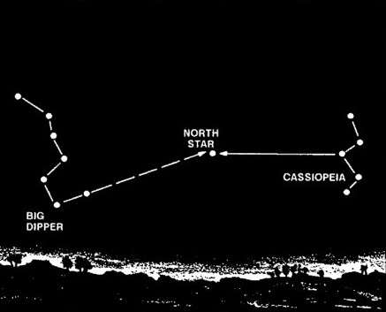 File:North Star, Big Dipper and Cassiopeia.jpg
