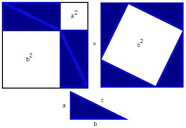 Pythagorean proof2.png