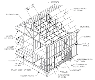 File Steel Framing 3 Png Wikimedia Commons