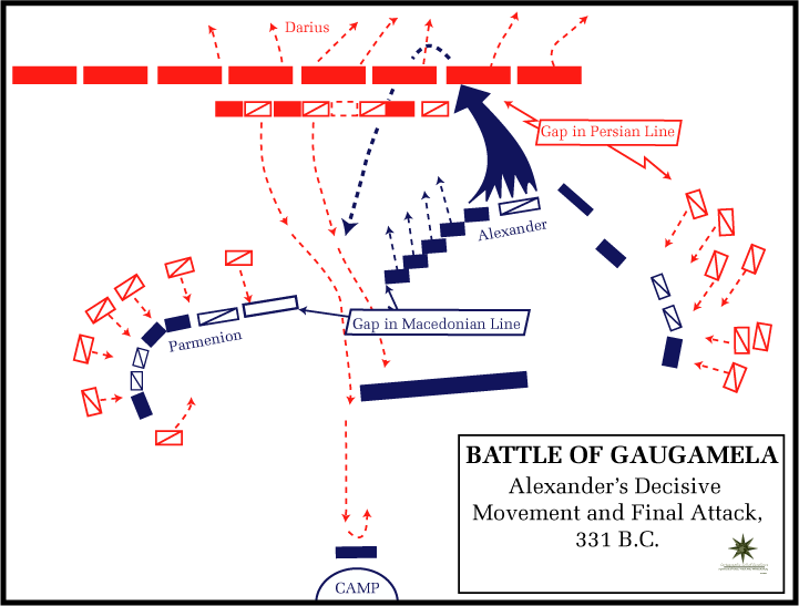Battle gaugamela decisive