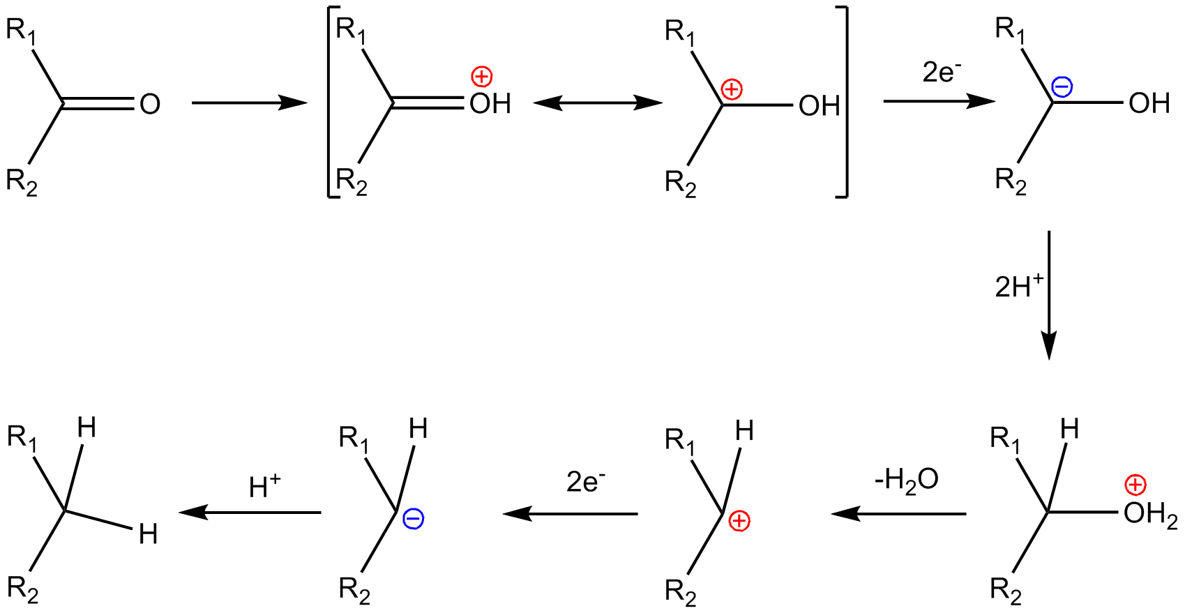 Type Of Reaction With Baking A Cake Endergonic