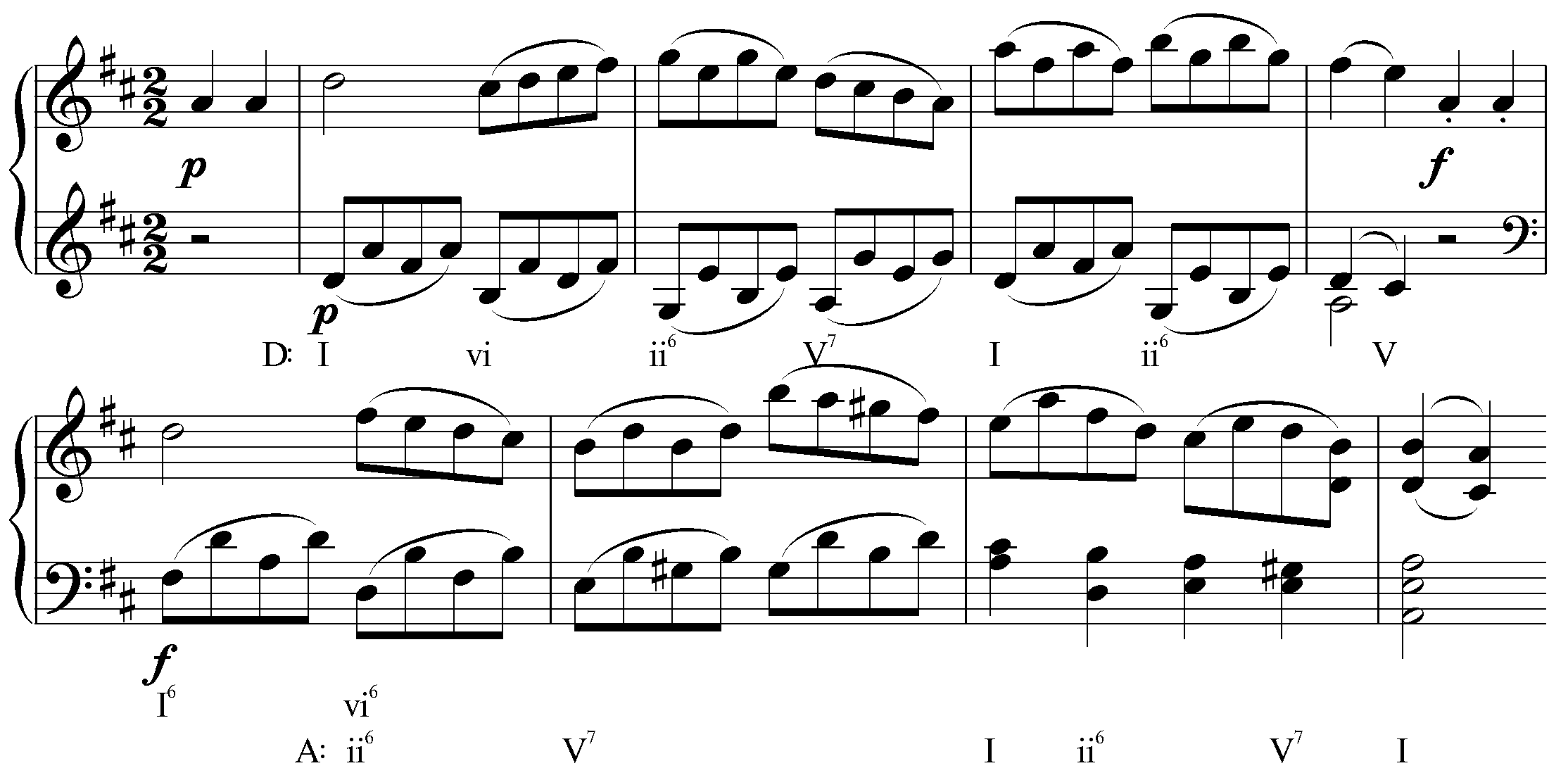 common chord modulation in mozart, sonata in d major, k. 284, iii, m. 1-8.png