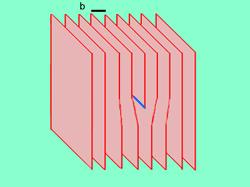 Figuur 1 – Projectiemodel van een kristalstructuur met een planaire dislocatie. De Burgersvector is in het zwart aangegeven met b, de dislocatielijn in blauw.