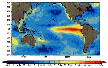 El Niño, Dic 1997