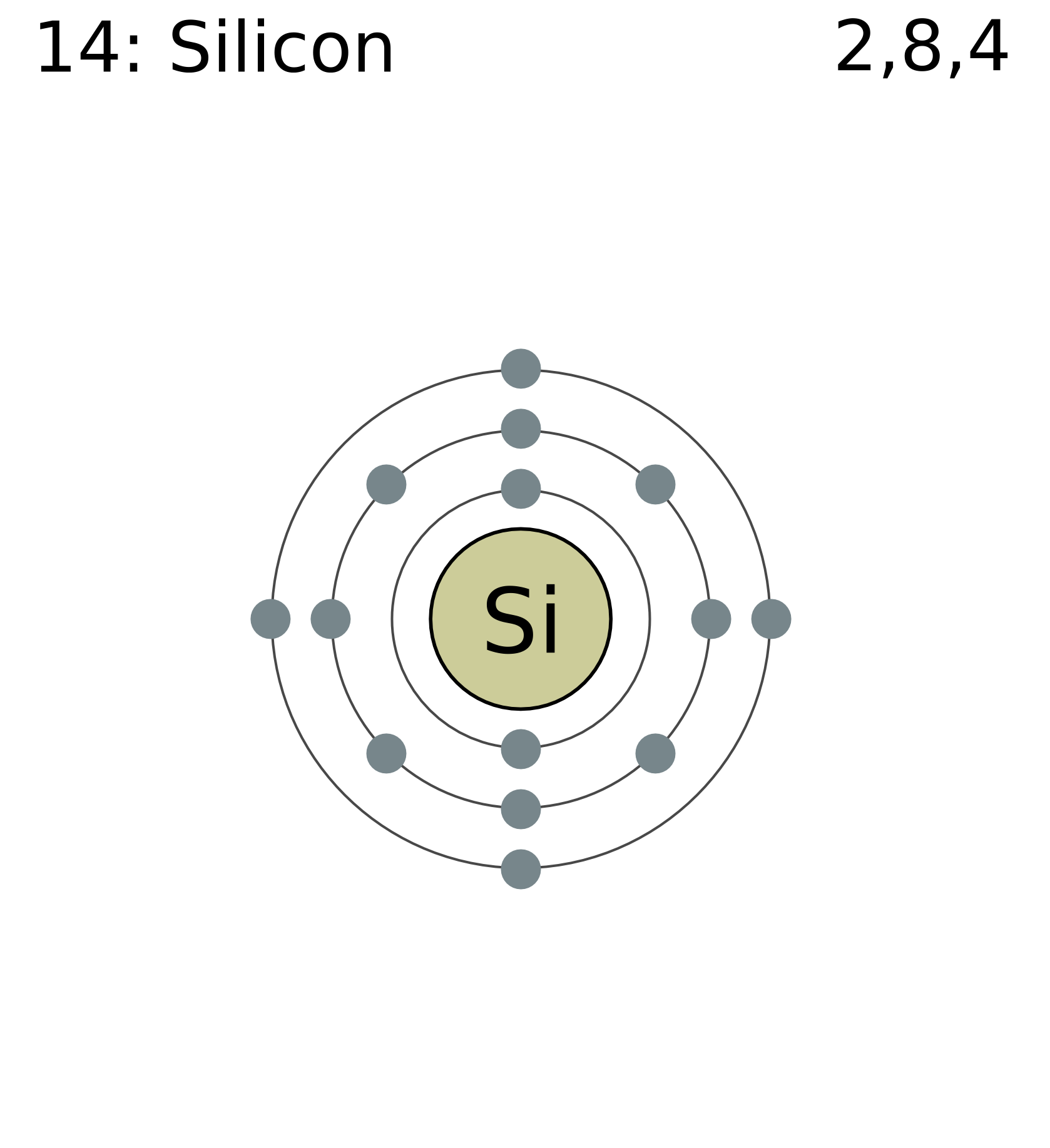 Bohr Model For Silicon File:Electron shell 01...