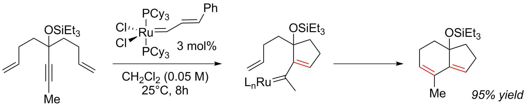 a novel ligand for the enantioselective ruthenium-catalyzed olefin metathesis Catalytic olefin metathesis—through which pairs of c5c bonds are  metal  complexes 1–3, as well as a number of ru-based deriva-  classes are effective  in enantioselective ring-opening/cross meta-  novel ruthenium-based  metathesis catalysts containing  probing of the ligand anatomy: effects of the  chelating.