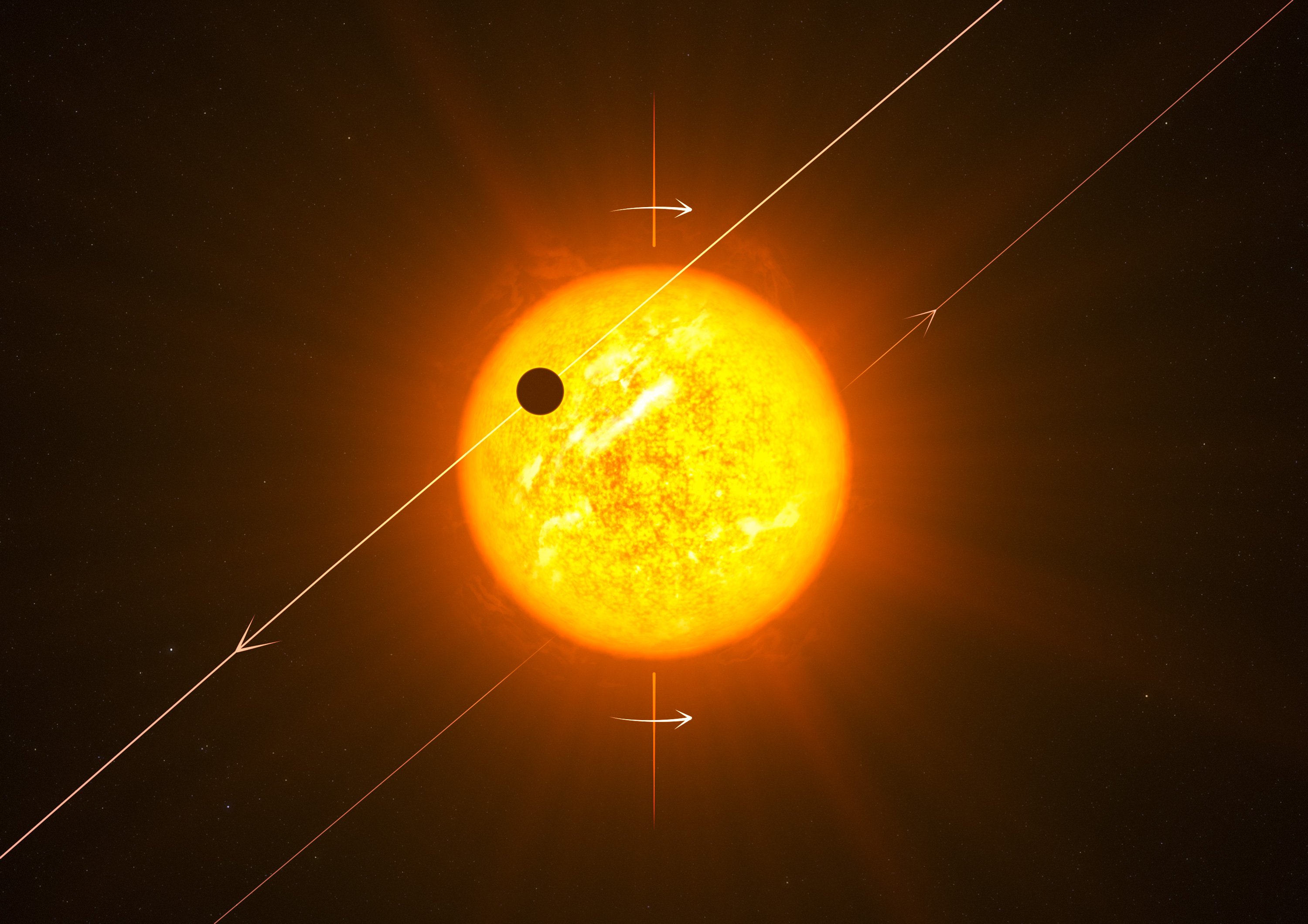 File:Exoplanet retrograde WASP-8b.jpg - Wikimedia Commons