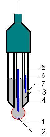 Из чего сделан электрод