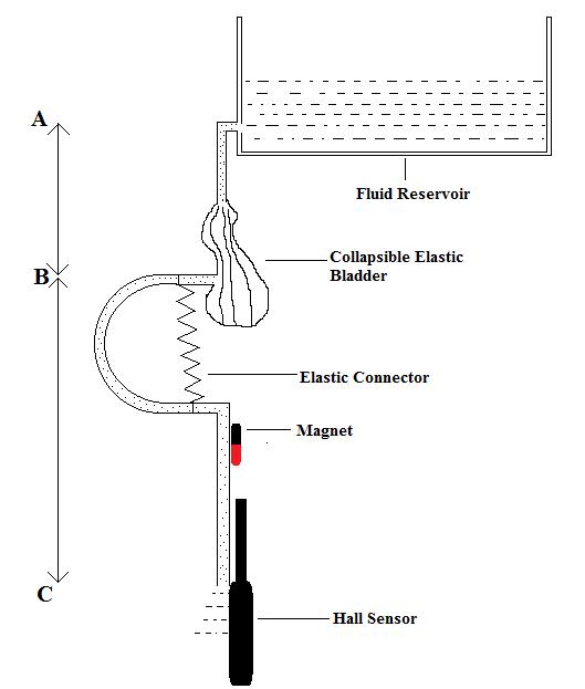 file hall sensor measurement png