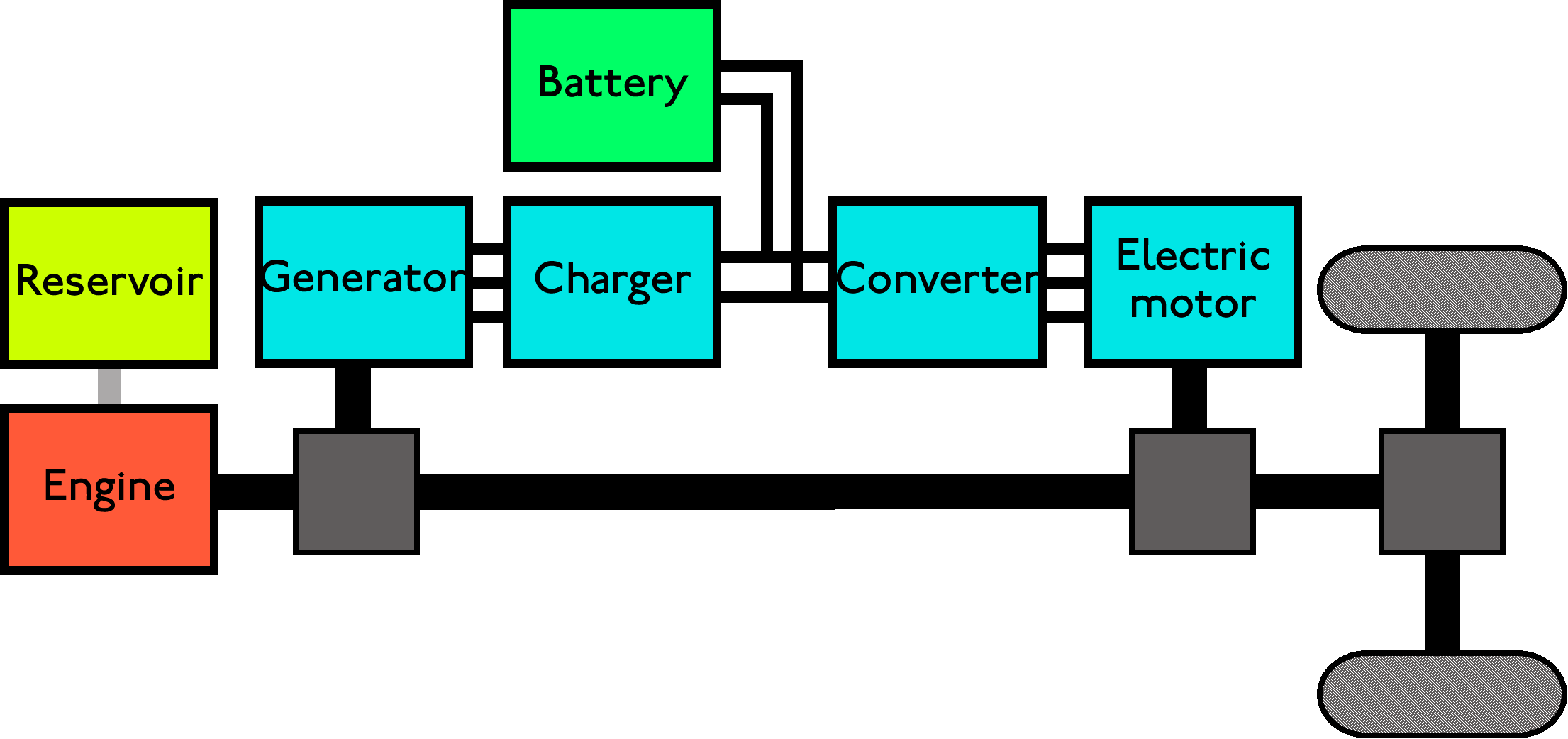 Hybrid Car Wiring Diagram - Electrical Work Wiring Diagram •