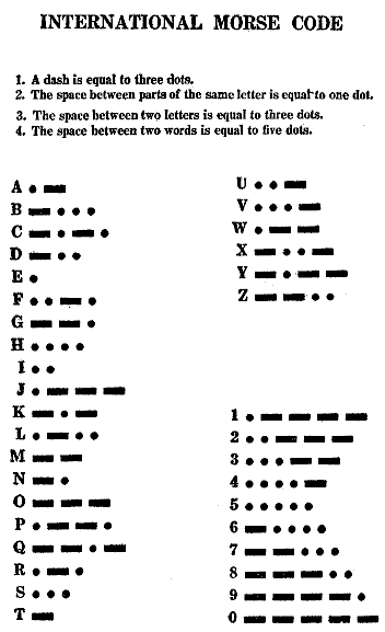 Adventist Youth Honors Answer Book Morse Code Wikibooks Open