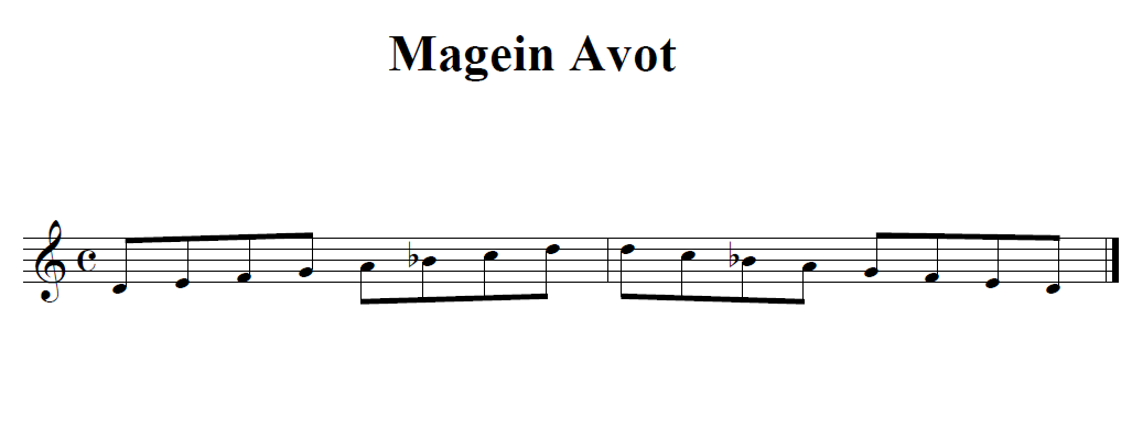 mode jewish singles Early studies in the history of jewish prayer modes concluded that the musical scales used were based the ahavah rabbah mode is also used in many jewish folk.