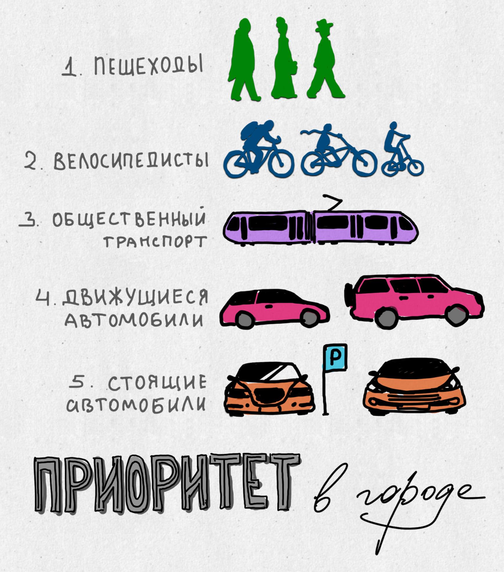 http://upload.wikimedia.org/wikipedia/commons/e/e9/Prioritet_dlya-vystavki-Gorodskikh-proektov.jpg