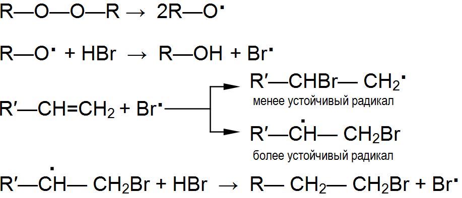 Radical-addition.png