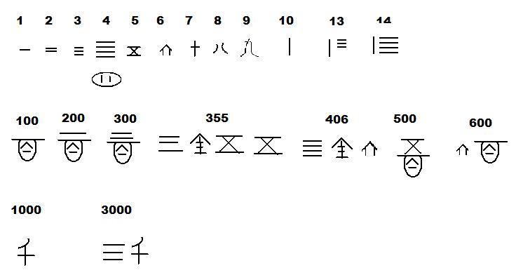 Greek Letters Painted Pattern