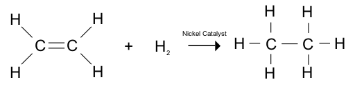 Ib Chemistry Topic 10 3 Alkenes