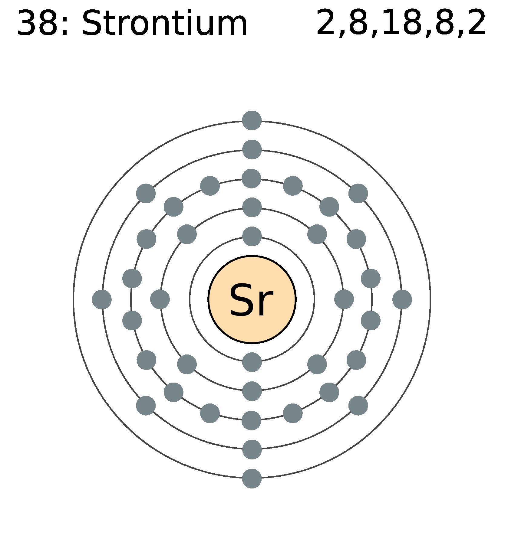 Strontium Moran 5th - ThingLink