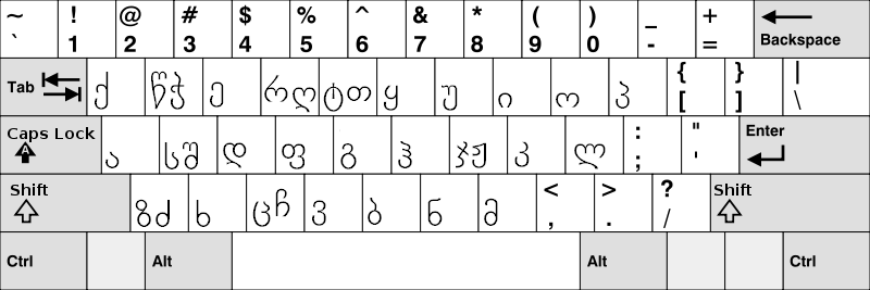 Georgisk QWERTY-tastatur