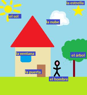 uebung spanisch:
