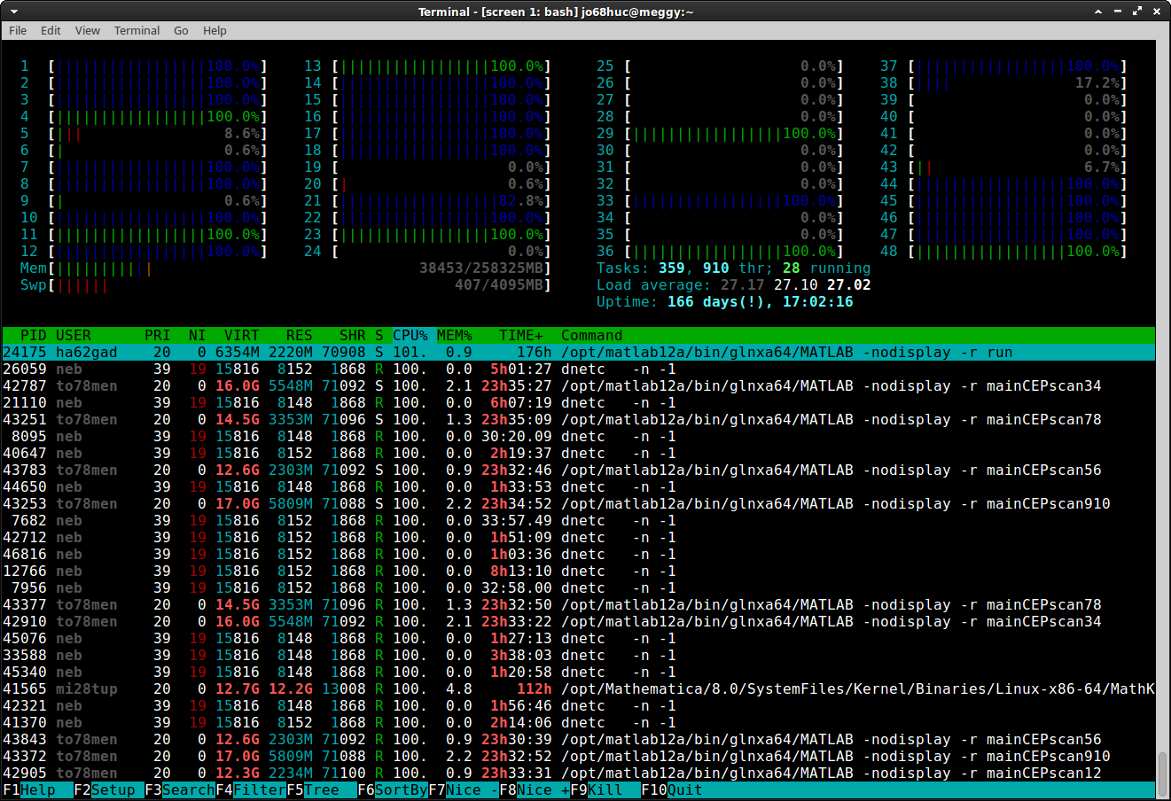 File Htop On A 48 Core Computer Png Wikimedia Commons