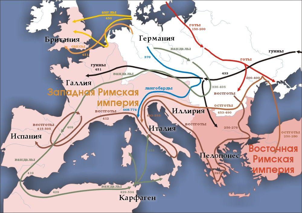 Доклад великое переселение народов кратко 9198